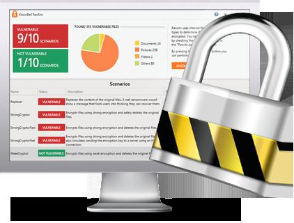 LANslide Integration Services Inc    KnowBe4